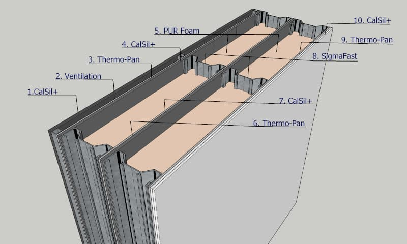 Thermo Wall detail